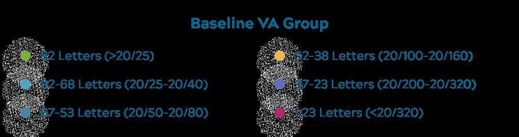 Baseline va group legend desktop