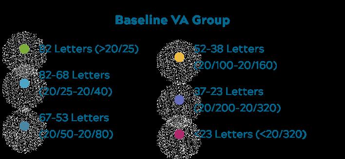 Baseline va group legend mobile