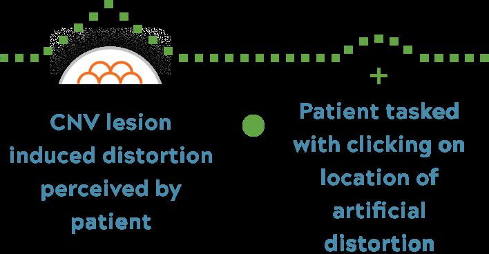 Testing cnv lesion induced distortion illustration mobile